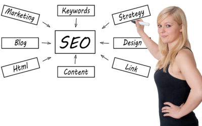 How to rank #1 on Google to attract 31.7% more clients
